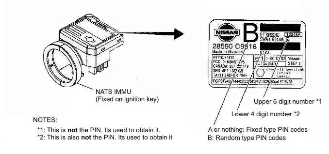 How To Program Nissan Key >> Nissan Key Coding X431