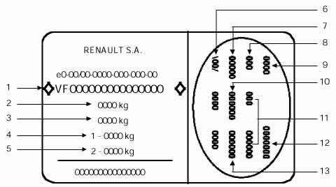 Test for Renault Key/Immobiliser failures (emergency recode)